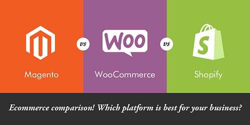Magento vs. WooCommerce vs. Shopify: It's not about what is best, it is about what is best for you!